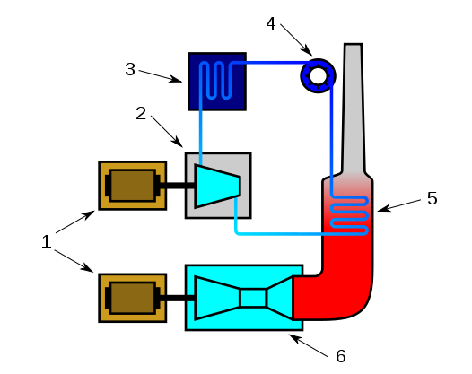 Diagram of a combined-cycle natural gas power plant..